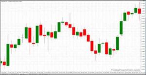 Asset Management Graph